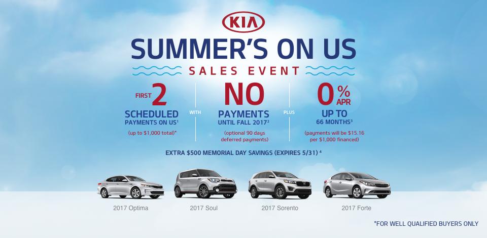 Kia Motors Finance Payment Center